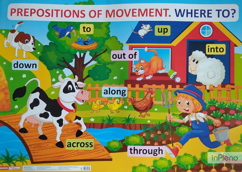 Плакат. Prepositions of Movement